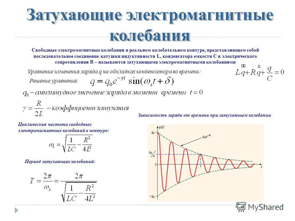Свободные электромагнитные колебания в реальном колебательном контуре, представляющем собой последовательное соединение катушки индуктивности L, конденсатора емкости С и электрического сопротивления R – называются затухающими электромагнитными колеба