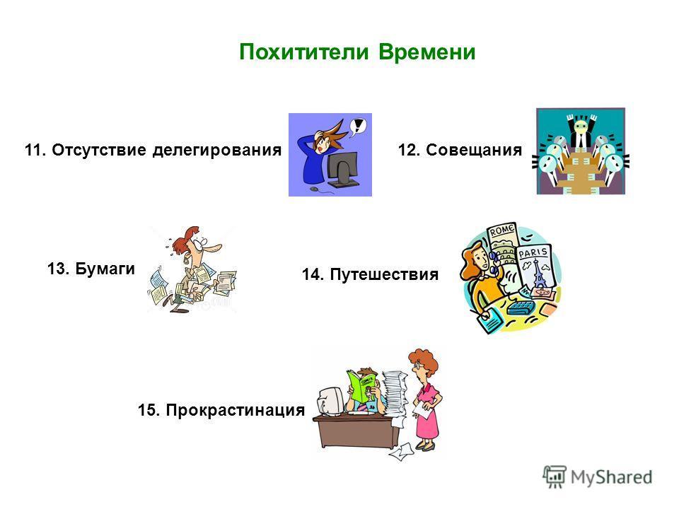 Похитители Времени 6. Периоды бездействия 8. Слишком много заданий одновременно 9. Стресс и кризисные ситуации 7. Работа без отдыха 10. Неадекватное планирование