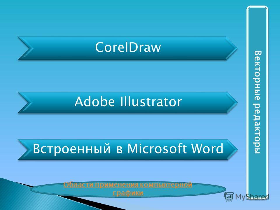 CorelDraw Adobe Illustrator Встроенный в Microsoft Word Векторные редакторы Области применения компьютерной графики
