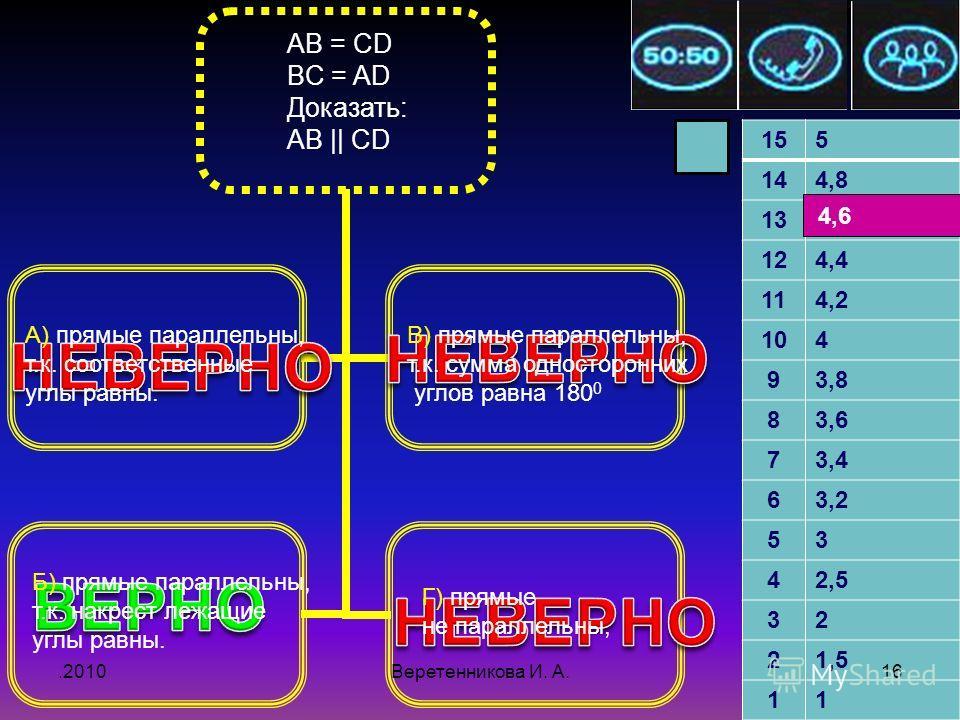 155 144,8 134,6 124,4 114,2 104 93,8 83,6 73,4 63,2 53 42,5 32 21,5 11.2010 4,6 AB = CD BC = AD Доказать: AB || CD А) прямые параллельны, т.к. соответственные углы равны. Б) прямые параллельны, т.к. накрест лежащие углы равны. В) прямые параллельны,