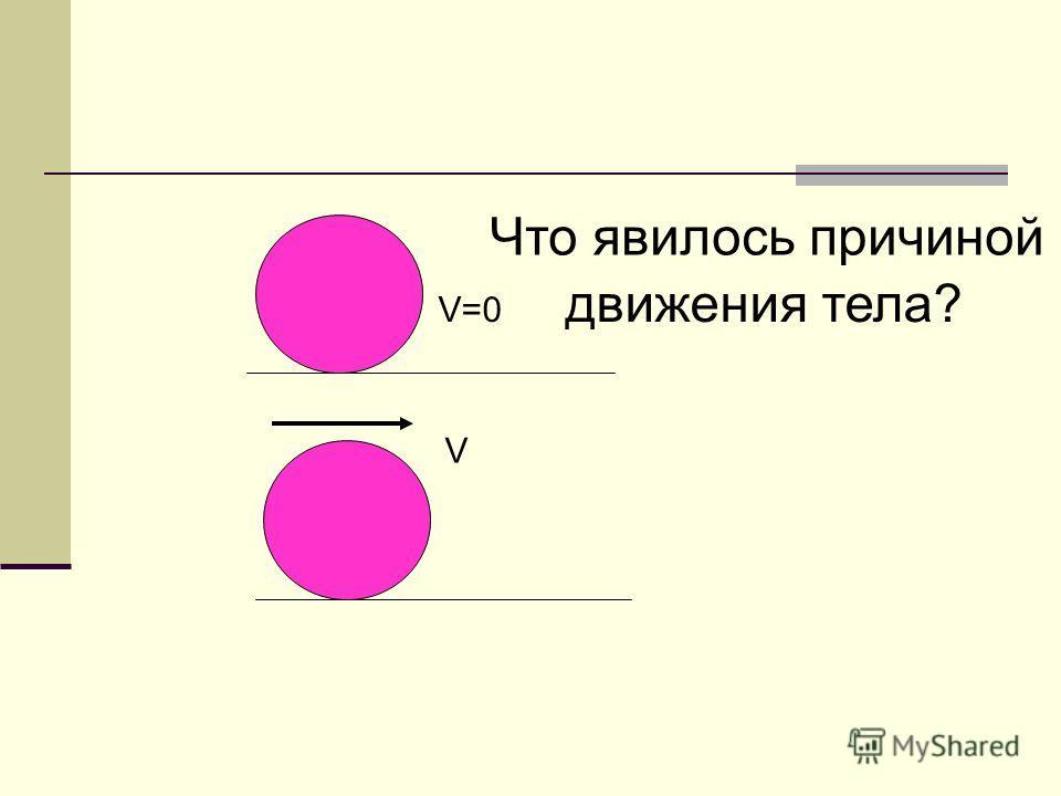 Что явилось причиной V=0 движения тела? V
