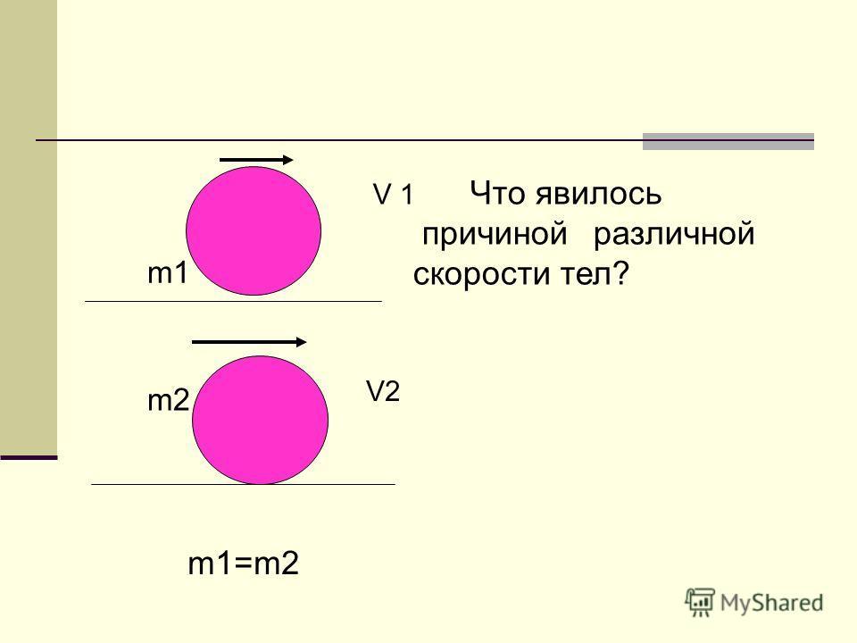 V 1 Что явилось причиной различной скорости тел? V2 m1m1 m2m2 m1=m2