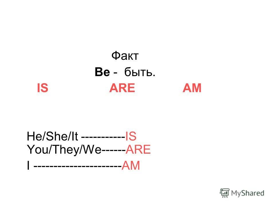 Факт Be - быть. IS ARE AM He/She/It -----------IS You/They/We------ARE I ----------------------AM