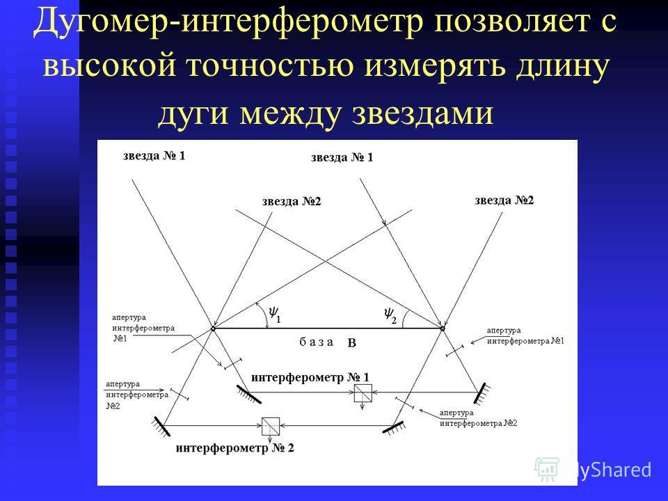 Дугомер-интерферометр позволяет с высокой точностью измерять длину дуги между звездами