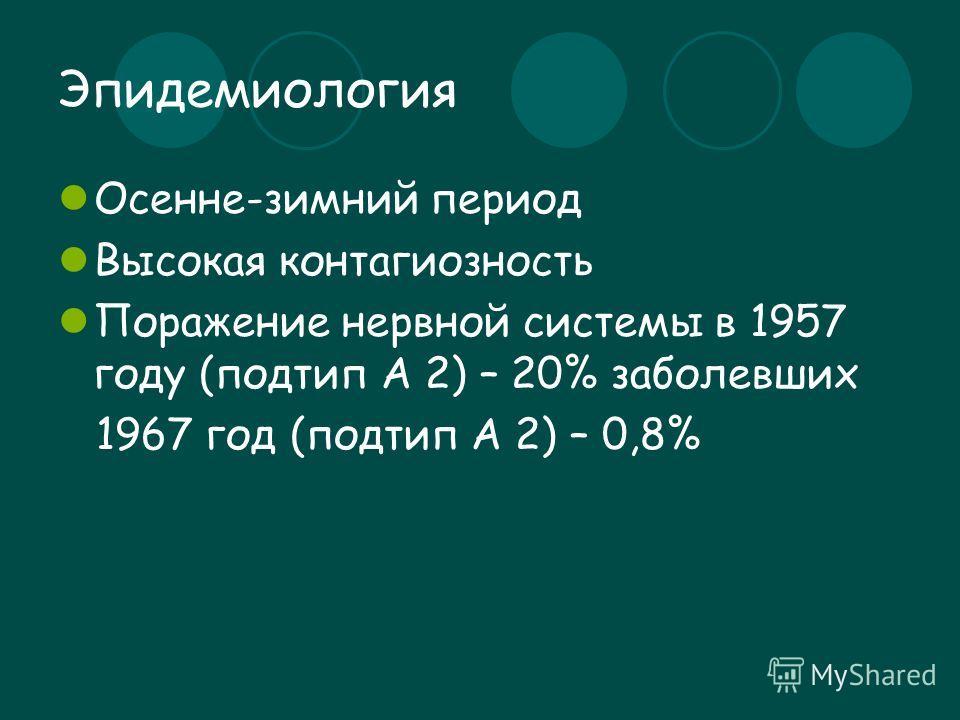 Эпидемиология Осенне-зимний период Высокая контагиозность Поражение нервной системы в 1957 году (подтип А 2) – 20% заболевших 1967 год (подтип А 2) – 0,8%