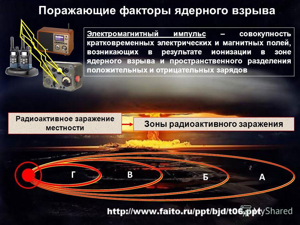 Поражающие факторы ядерного взрыва Электромагнитный импульс – совокупность кратковременных электрических и магнитных полей, возникающих в результате ионизации в зоне ядерного взрыва и пространственного разделения положительных и отрицательных зарядов