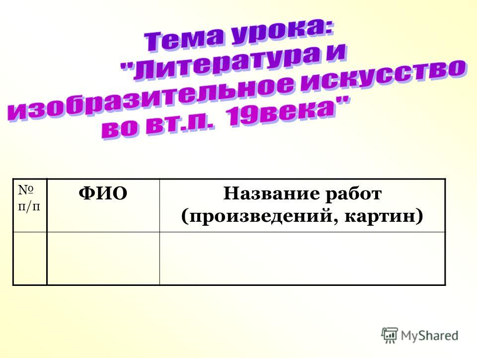ФИОНазвание работ (произведений, картин) п/п