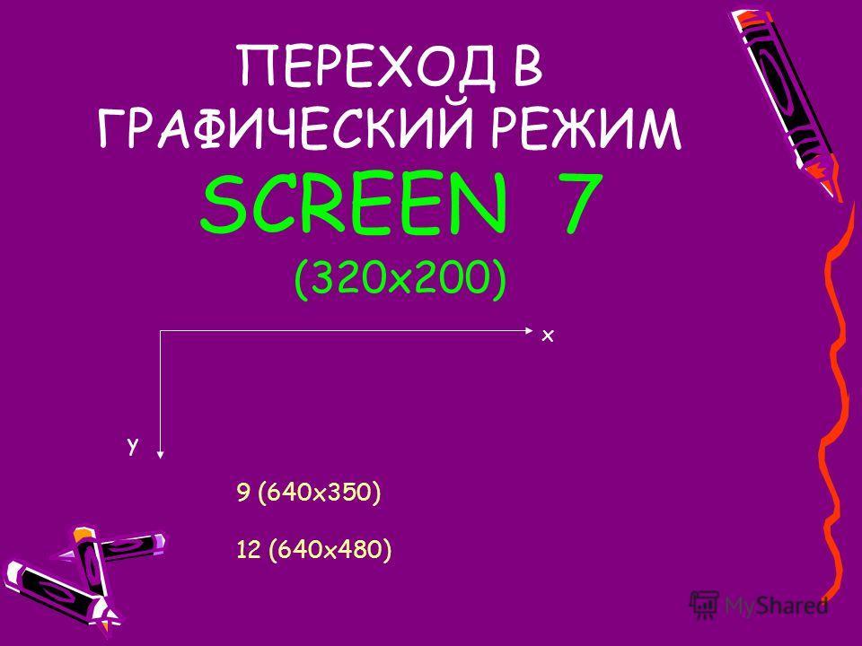 ПЕРЕХОД В ГРАФИЧЕСКИЙ РЕЖИМ SCREEN 7 (320х200) 9 (640х350) 12 (640х480) х у