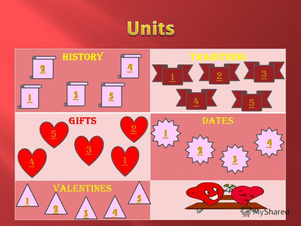 HistoryTraditions Gifts Dates Valentines 1 5 4 3 2 4 3 2 1 4 2 5 3 1 2 5 1 3 4 1 2 3 4 5