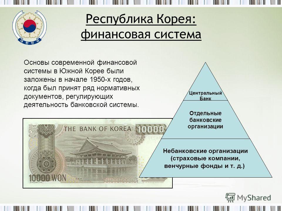 Республика Корея: финансовая система Центральный Банк Отдельные банковские организации Небанковские организации (страховые компании, венчурные фонды и т. д.) Основы современной финансовой системы в Южной Корее были заложены в начале 1950-х годов, ког
