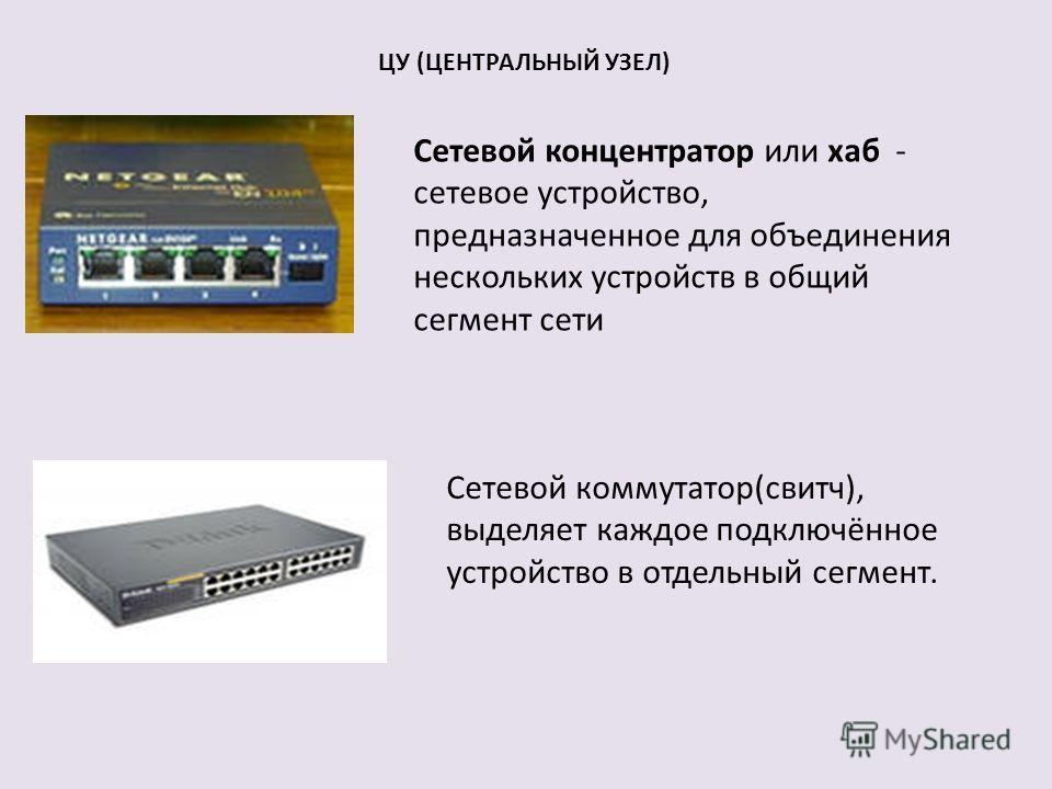 Сетевой концентратор или хаб - сетевое устройство, предназначенное для объединения нескольких устройств в общий сегмент сети Сетевой коммутатор(свитч), выделяет каждое подключённое устройство в отдельный сегмент. ЦУ (ЦЕНТРАЛЬНЫЙ УЗЕЛ)