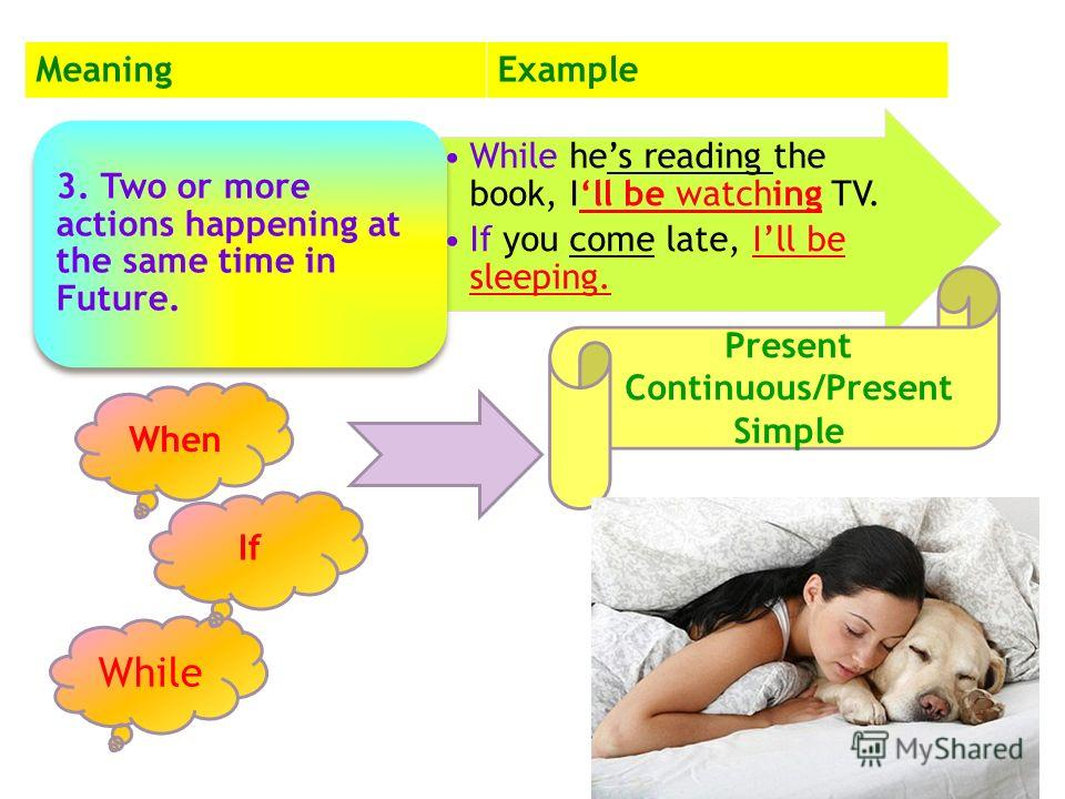 MeaningExample While hes reading the book, Ill be watching TV. If you come late, Ill be sleeping. 3. Two or more actions happening at the same time in Future. When While Present Continuous/Present Simple If