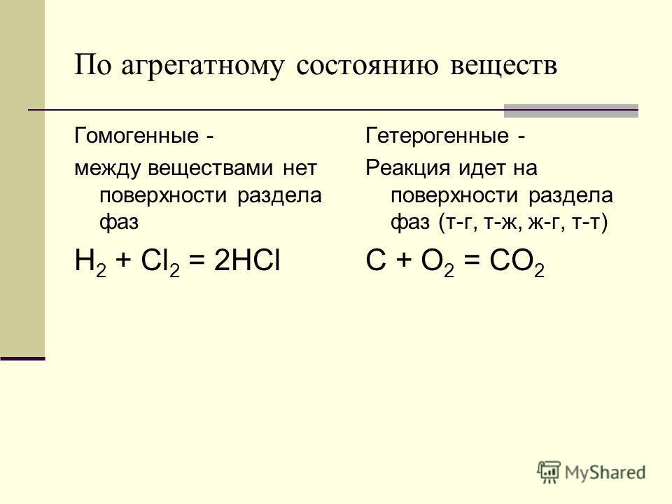 По агрегатному состоянию веществ Гомогенные - между веществами нет поверхности раздела фаз H 2 + Cl 2 = 2HCl Гетерогенные - Реакция идет на поверхности раздела фаз (т-г, т-ж, ж-г, т-т) С + О 2 = СО 2