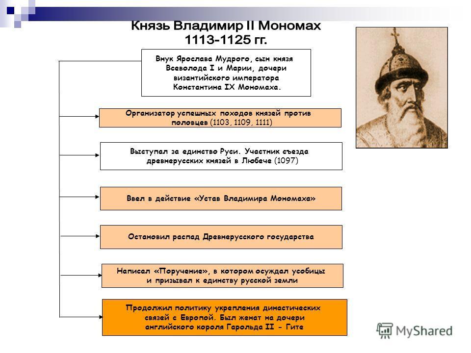 Выдающимся достижением эпохи правления Ярослава Мудрого стало составление свода законов, получившего название «Русская Правда». Свод включал статьи, как уголовные, так и гражданские. Он устанавливал судопроизводство, определял наказания. По гражданск