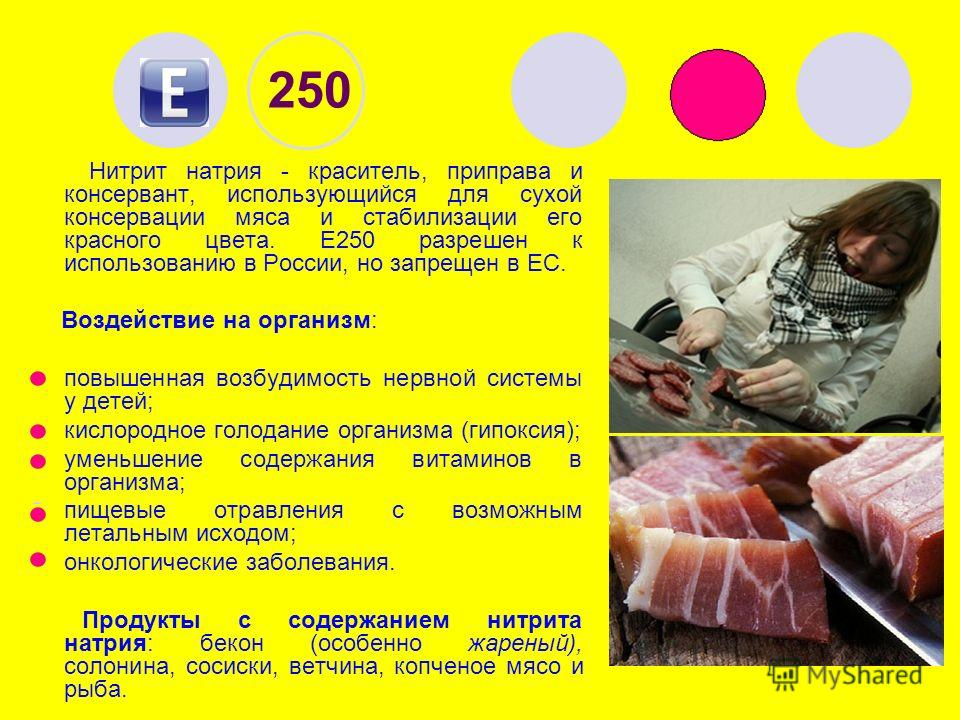 250 Нитрит натрия - краситель, приправа и консервант, использующийся для сухой консервации мяса и стабилизации его красного цвета. Е250 разрешен к использованию в России, но запрещен в ЕС. Воздействие на организм: повышенная возбудимость нервной сист