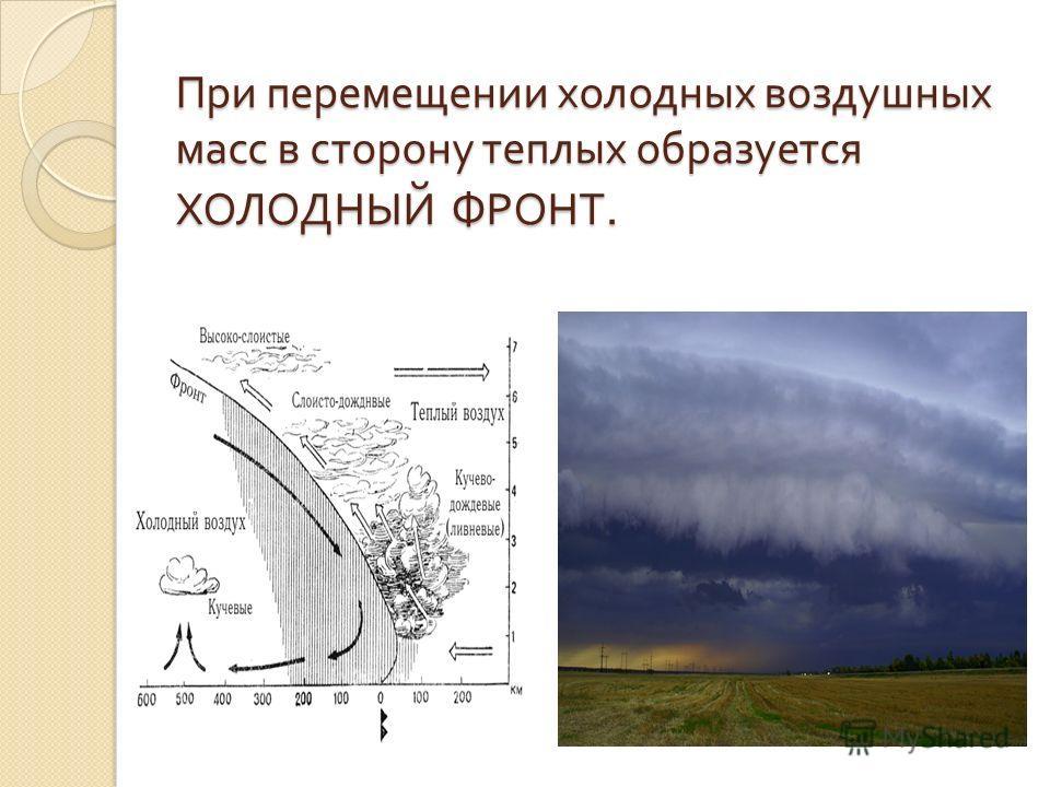 При перемещении холодных воздушных масс в сторону теплых образуется ХОЛОДНЫЙ ФРОНТ.