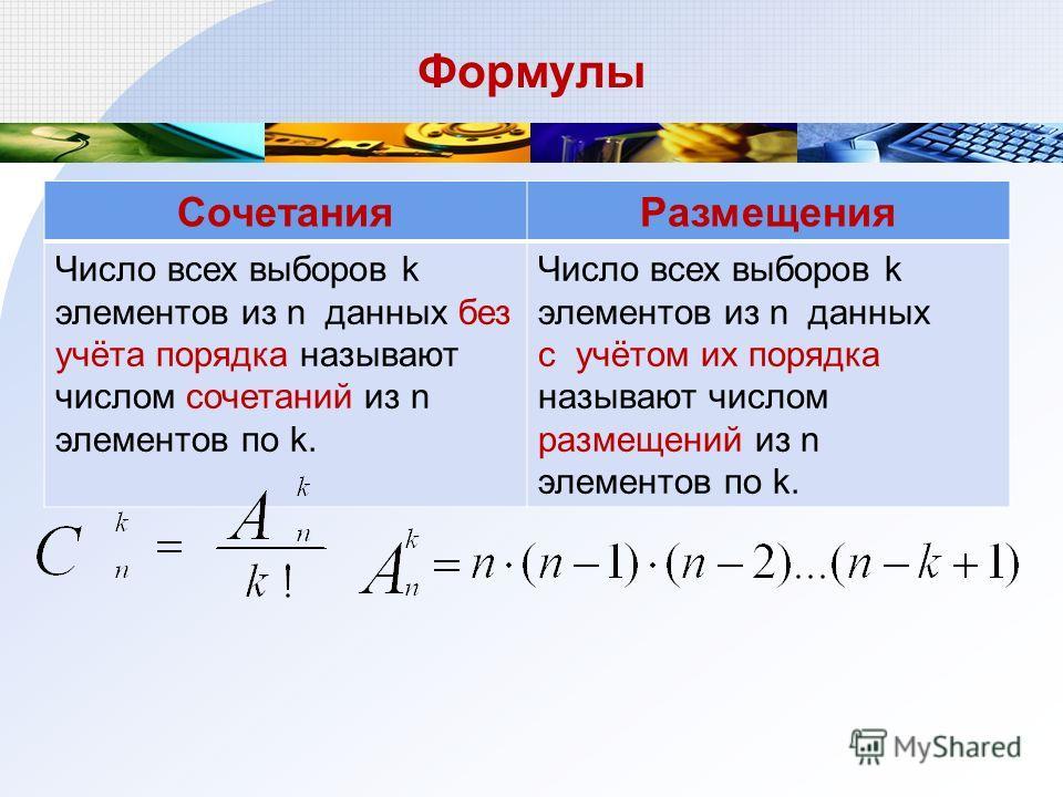 Формулы СочетанияРазмещения Число всех выборов k элементов из n данных без учёта порядка называют числом сочетаний из n элементов по k. Число всех выборов k элементов из n данных c учётом их порядка называют числом размещений из n элементов по k.