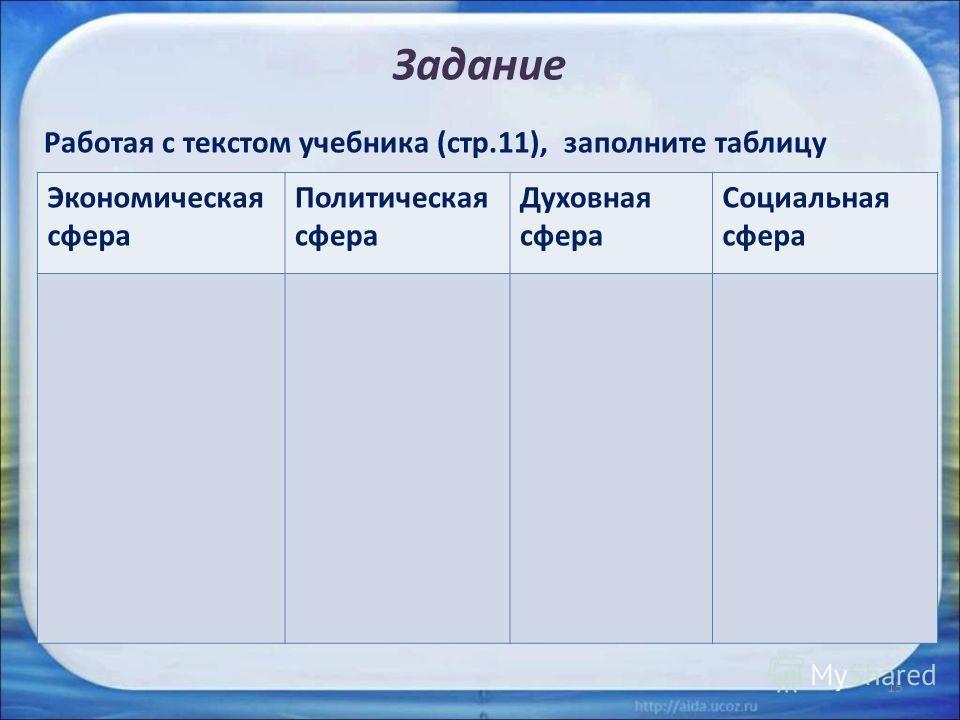 Задание Работая с текстом учебника (стр.11), заполните таблицу 15 Экономическая сфера Политическая сфера Духовная сфера Социальная сфера