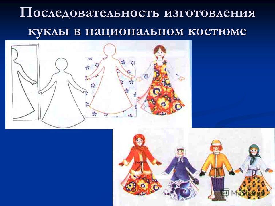 Последовательность изготовления куклы в национальном костюме
