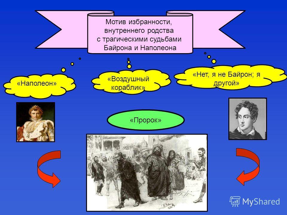 Мотив избранности, внутреннего родства с трагическими судьбами Байрона и Наполеона «Нет, я не Байрон; я другой» «Наполеон» «Воздушный кораблик» «Пророк»
