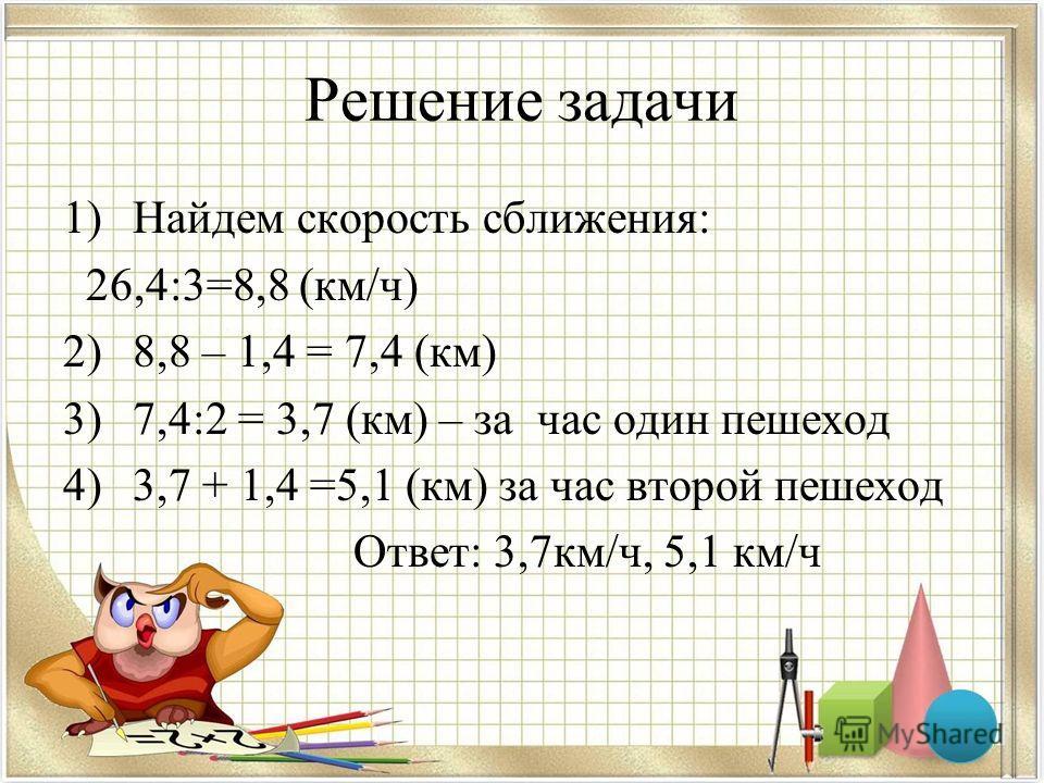 Решение задачи 1)Найдем скорость сближения: 26,4:3=8,8 (км/ч) 2)8,8 – 1,4 = 7,4 (км) 3)7,4:2 = 3,7 (км) – за час один пешеход 4)3,7 + 1,4 =5,1 (км) за час второй пешеход Ответ: 3,7км/ч, 5,1 км/ч