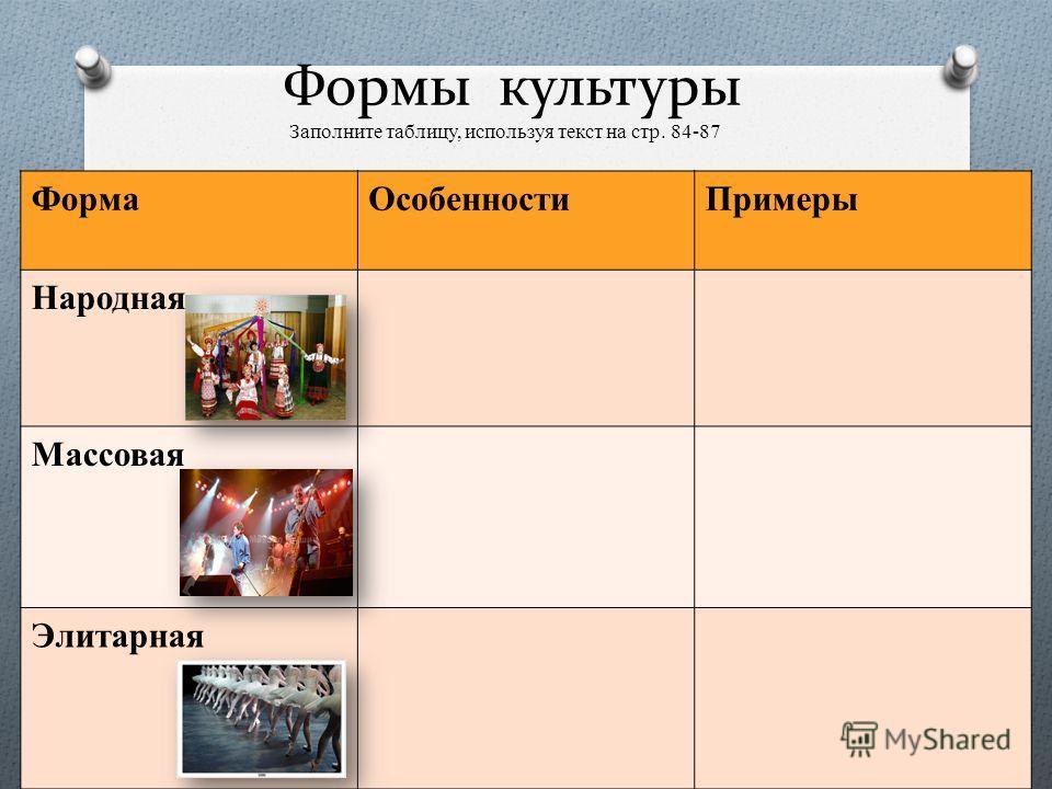 Формы культуры ФормаОсобенностиПримеры Народная Массовая Элитарная Заполните таблицу, используя текст на стр. 84-87