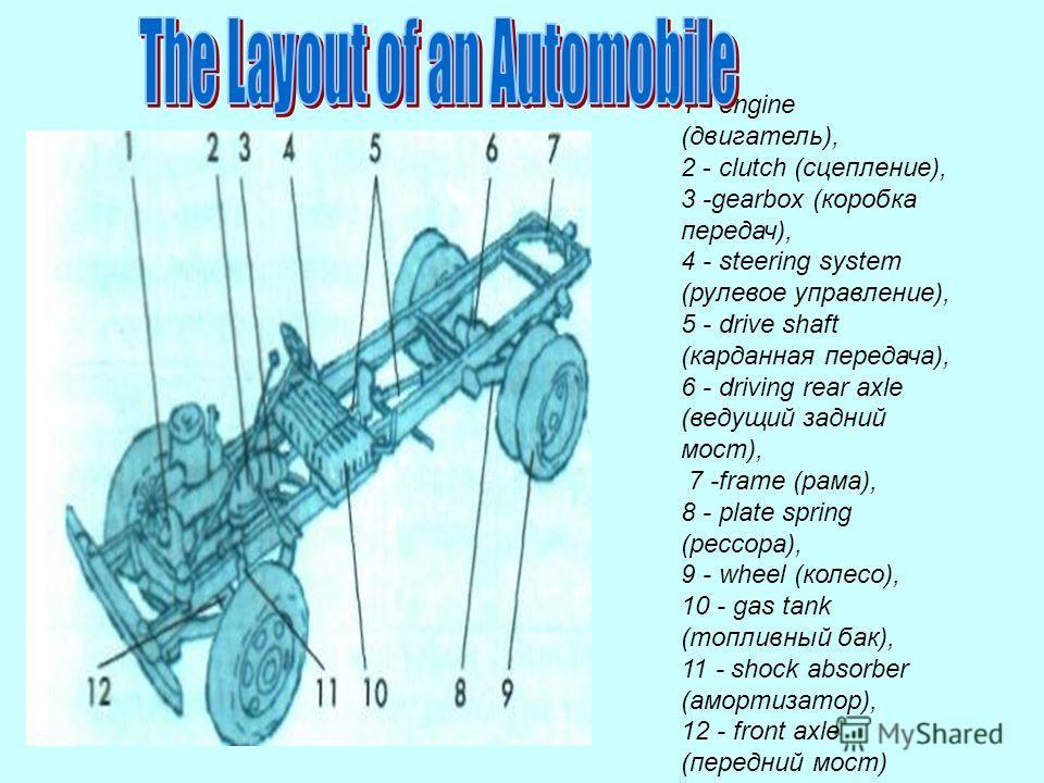 1 - engine (двигатель), 2 - clutch (сцепление), 3 -gearbox (коробка передач), 4 - steering system (рулевое управление), 5 - drive shaft (карданная передача), 6 - driving rear axle (ведущий задний мост), 7 -frame (рама), 8 - plate spring (рессора), 9