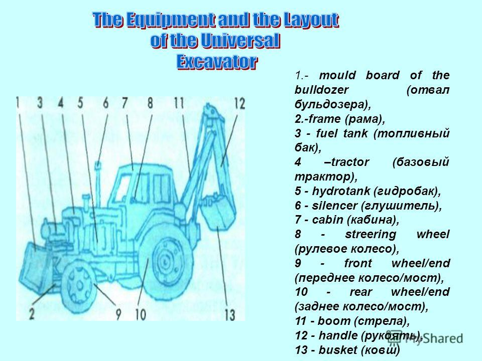 1.- mould board of the bulldozer (отвал бульдозера), 2.-frame (рама), 3 - fuel tank (топливный бак), 4 –tractor (базовый трактор), 5 - hydrotank (гидробак), 6 - silencer (глушитель), 7 - cabin (кабина), 8 - streering wheel (рулевое колесо), 9 - front