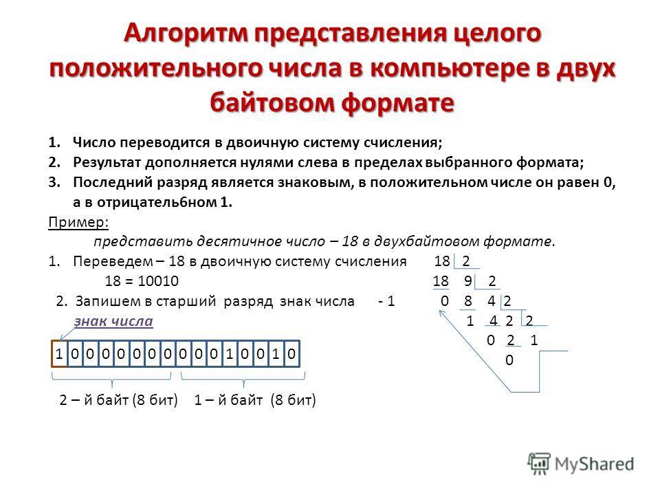 Алгоритм представления целого положительного числа в компьютере в двух байтовом формате 1.Число переводится в двоичную систему счисления; 2.Результат дополняется нулями слева в пределах выбранного формата; 3.Последний разряд является знаковым, в поло