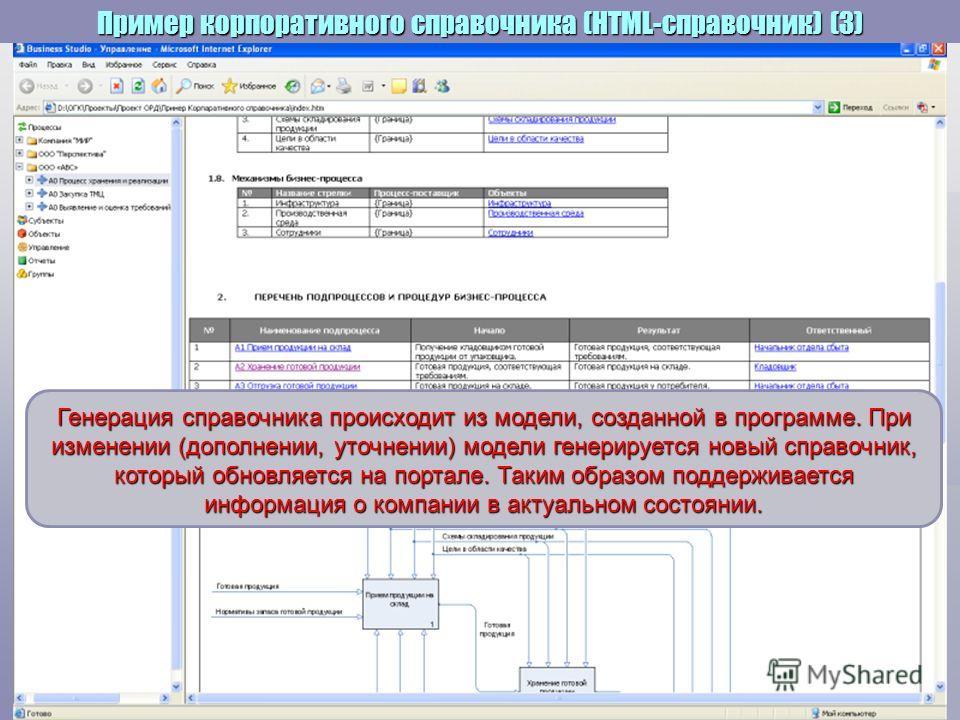 Пример корпоративного справочника (HTML-справочник) (3) Генерация справочника происходит из модели, созданной в программе. При изменении (дополнении, уточнении) модели генерируется новый справочник, который обновляется на портале. Таким образом подде