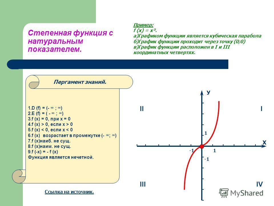 Степенная функция с натуральным показателем. Пример: f (x) = x³. а)Графиком функции является кубическая парабола б)График функции проходит через точку (0;0) в)График функции расположен в I и III координатных четвертях. 1.D (f) = (- ; ) 2.E (f) = ( -