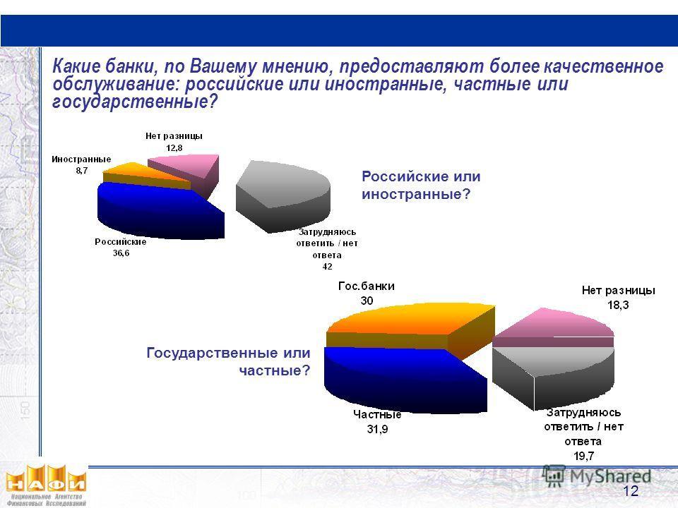 12 Какие банки, по Вашему мнению, предоставляют более качественное обслуживание: российские или иностранные, частные или государственные? Российские или иностранные? Государственные или частные?