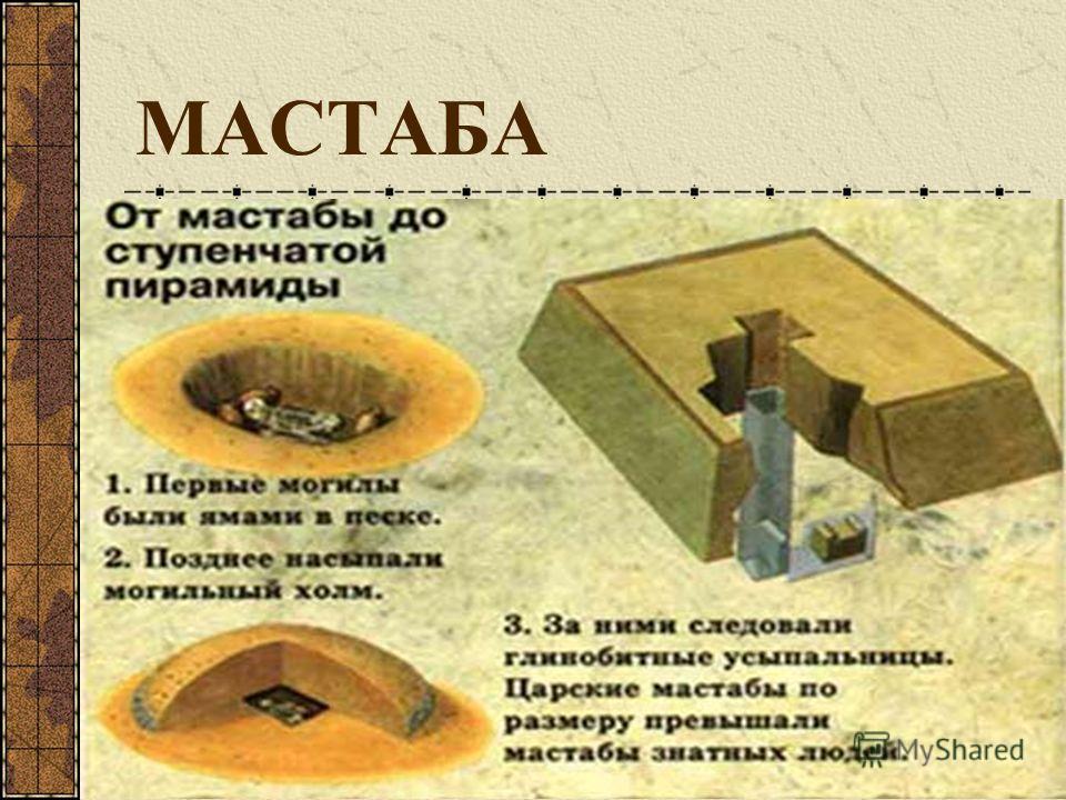 МАСТАБА