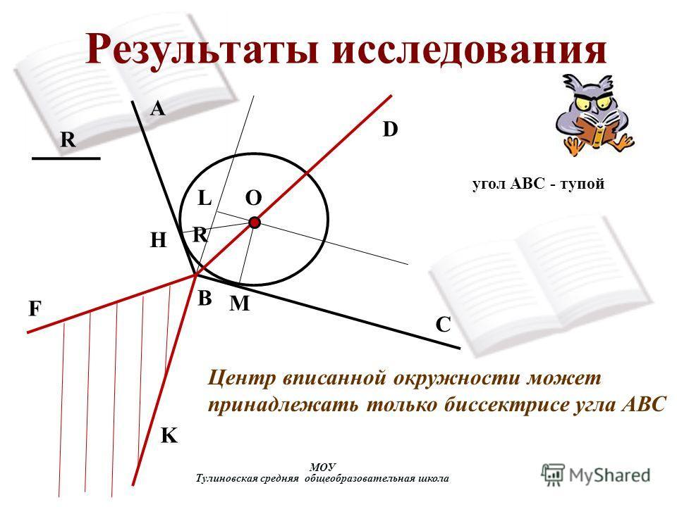 Результаты исследования МОУ Тулиновская средняя общеобразовательная школа R R F K L M H O D C B A Центр вписанной окружности может принадлежать только биссектрисе угла АВС угол АВС - тупой