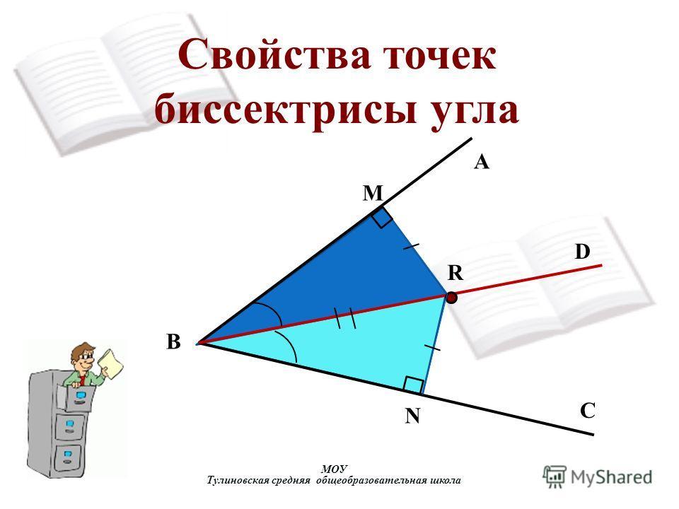 Свойства точек биссектрисы угла МОУ Тулиновская средняя общеобразовательная школа А N R M D C B