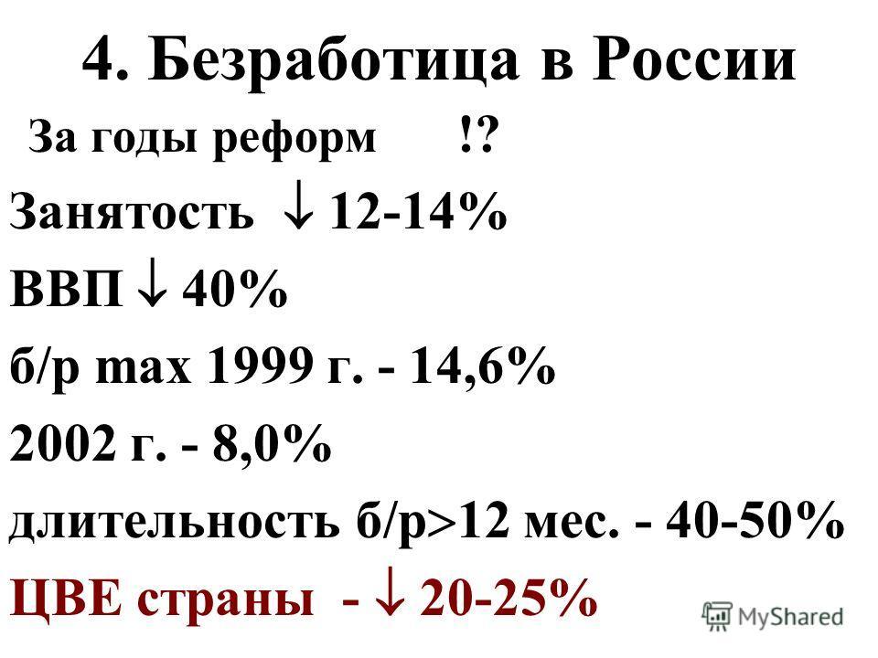 4. Безработица в России За годы реформ !? Занятость 12-14% ВВП 40% б/р max 1999 г. - 14,6% 2002 г. - 8,0% длительность б/р 12 мес. - 40-50% ЦВЕ страны - 20-25%