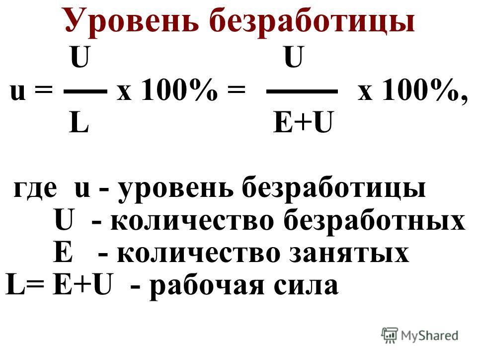 Уровень безработицы U U u = x 100% = x 100%, L E+U где u - уровень безработицы U - количество безработных E - количество занятых L= E+U - рабочая сила