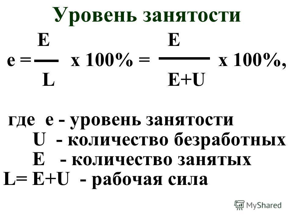 Уровень занятости E E e = x 100% = x 100%, L E+U где e - уровень занятости U - количество безработных E - количество занятых L= E+U - рабочая сила