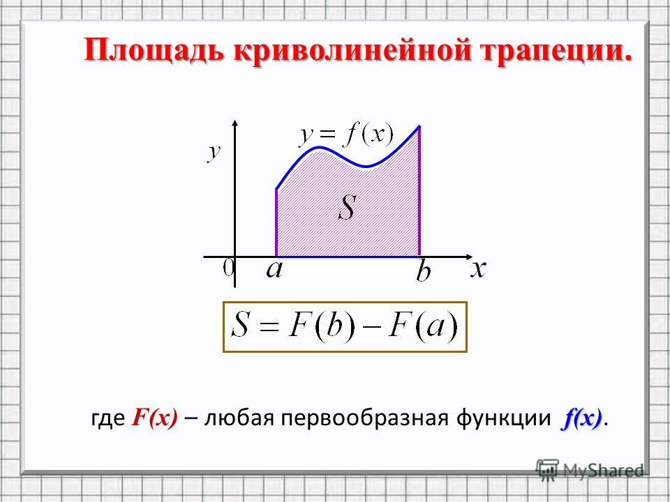 Площадь криволинейной трапеции. f(x) где F(x) – любая первообразная функции f(x).