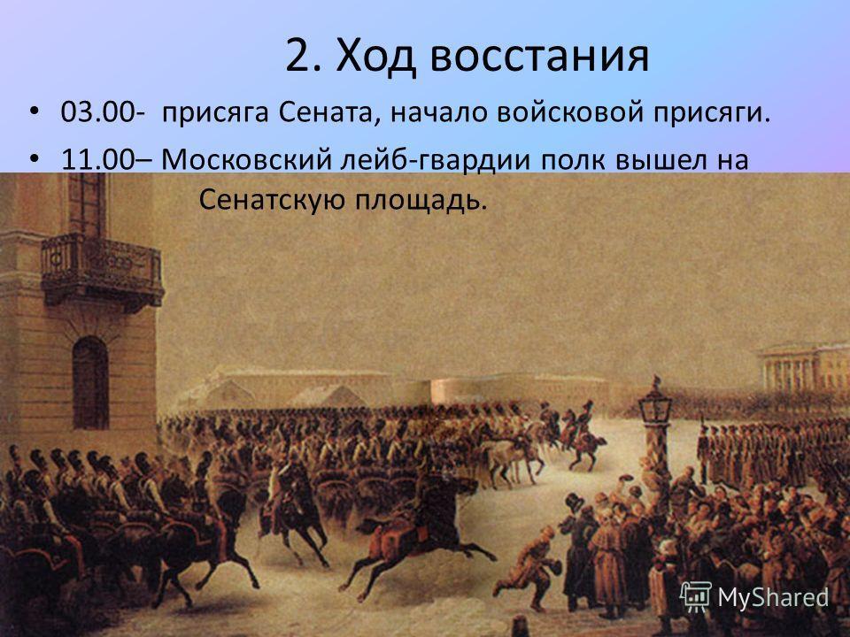 2. Ход восстания 03.00- присяга Сената, начало войсковой присяги. 11.00– Московский лейб-гвардии полк вышел на Сенатскую площадь.