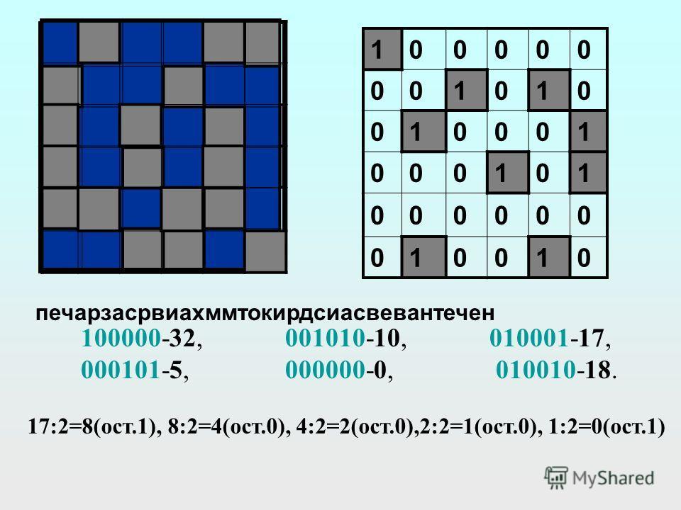 100000 001010 010001 000101 000000 010010 100000-32, 001010-10, 010001-17, 000101-5, 000000-0, 010010-18. 17:2=8(ост.1), 8:2=4(ост.0), 4:2=2(ост.0),2:2=1(ост.0), 1:2=0(ост.1) печарзасрвиахммтокирдсиасвевантечен