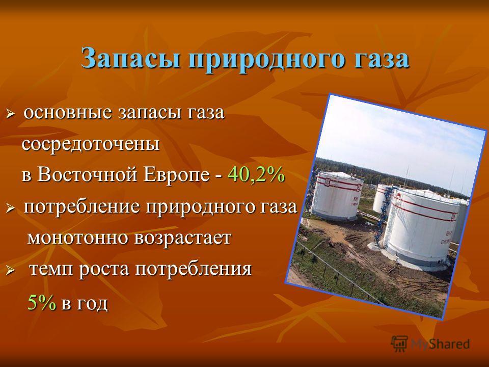 Запасы природного газа основные запасы газа основные запасы газа сосредоточены сосредоточены в Восточной Европе - 40,2% в Восточной Европе - 40,2% потребление природного газа потребление природного газа монотонно возрастает монотонно возрастает темп
