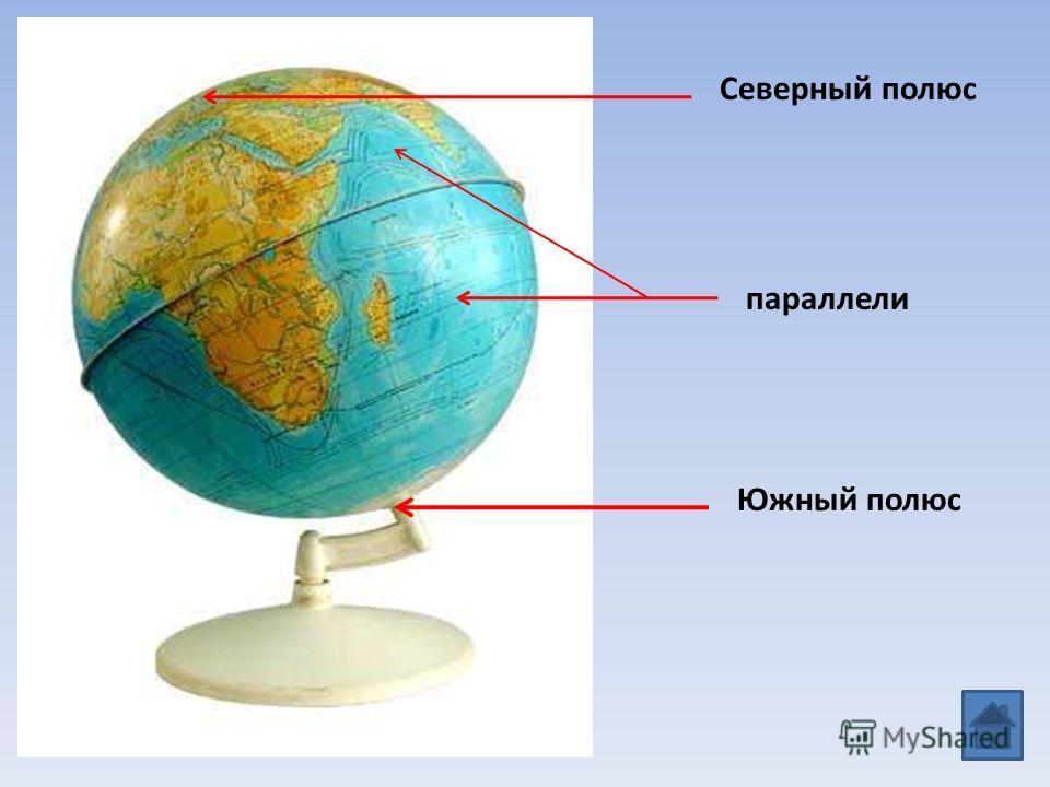 Северный полюс Южный полюс параллели