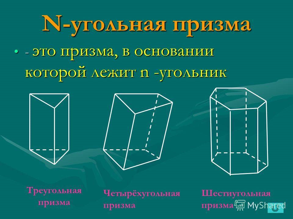 N-угольная призма - это призма, в основании которой лежит n -угольник Треугольная призма Четырёхугольная призма Шестиугольная призма