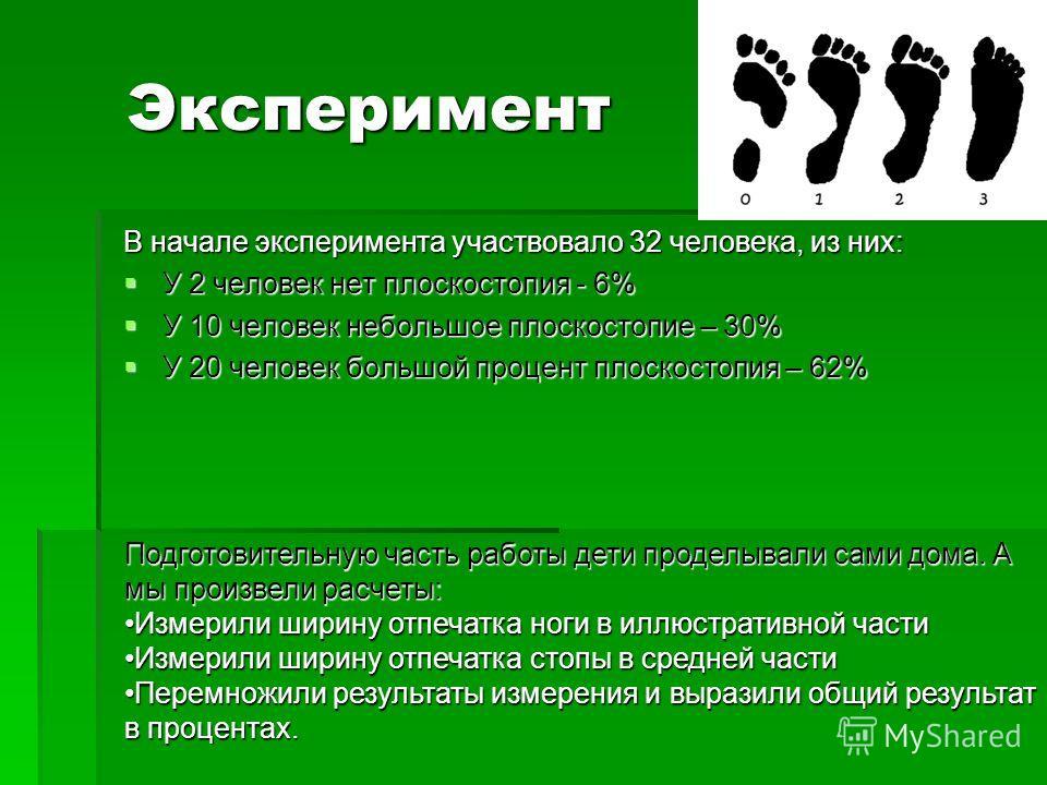 Эксперимент Эксперимент В начале эксперимента участвовало 32 человека, из них: У 2 человек нет плоскостопия - 6% У 2 человек нет плоскостопия - 6% У 10 человек небольшое плоскостопие – 30% У 10 человек небольшое плоскостопие – 30% У 20 человек большо
