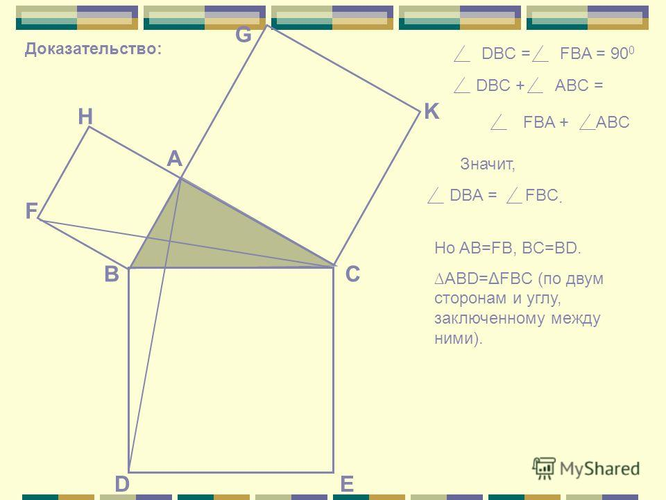 Доказательство: E СВ А K G F H D DBC =FBA = 90 0 DBC +ABC = FBA + ABC Значит, DBA = FBC. Но AB=FB, BC=BD. ABD=ΔFBC (по двум сторонам и углу, заключенному между ними).