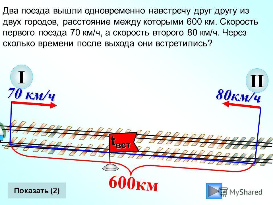 80км/ч II 600км Два поезда вышли одновременно навстречу друг другу из двух городов, расстояние между которыми 600 км. Скорость первого поезда 70 км/ч, а скорость второго 80 км/ч. Через сколько времени после выхода они встретились? I 70 км/ч Показать