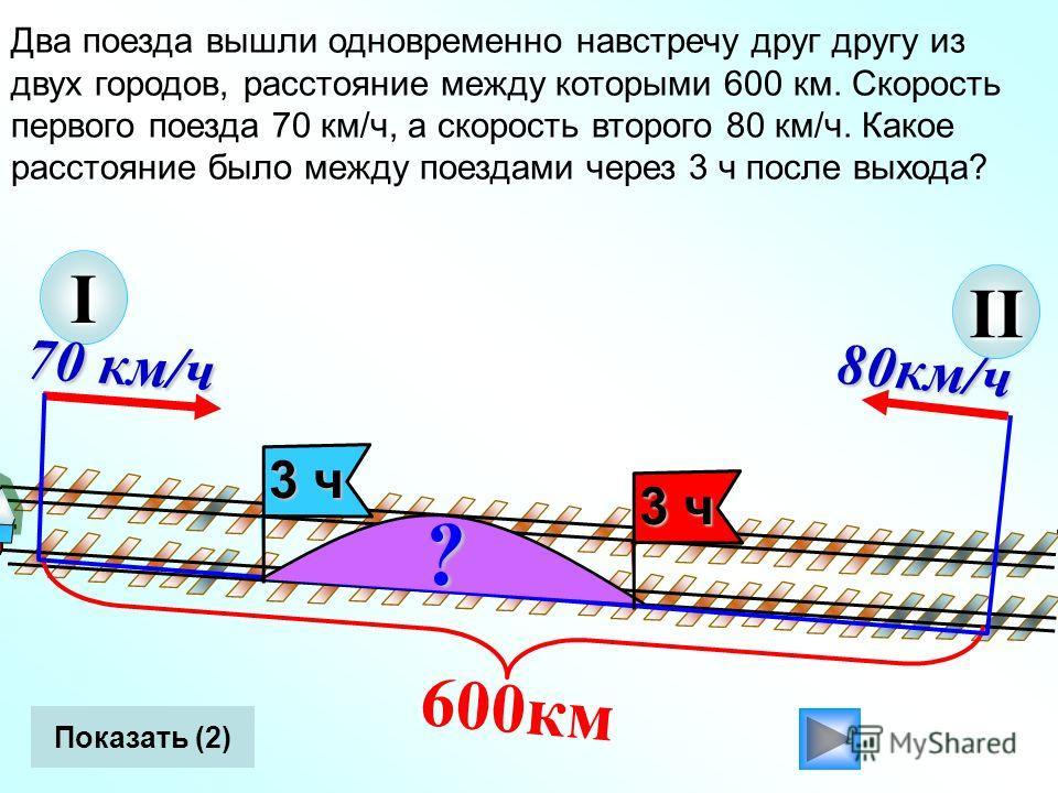 80км/ч II 600км Два поезда вышли одновременно навстречу друг другу из двух городов, расстояние между которыми 600 км. Скорость первого поезда 70 км/ч, а скорость второго 80 км/ч. Какое расстояние было между поездами через 3 ч после выхода? I 70 км/ч