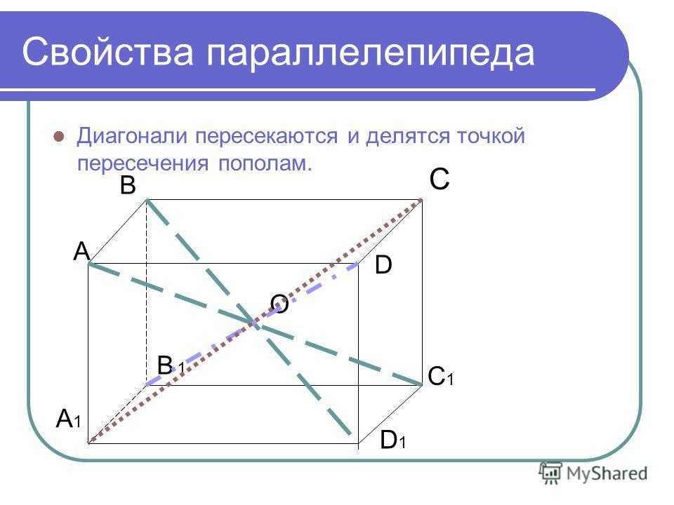 Свойства параллелепипеда Диагонали пересекаются и делятся точкой пересечения пополам. С В А D А1А1 В 1В 1 С1С1 D1D1 О