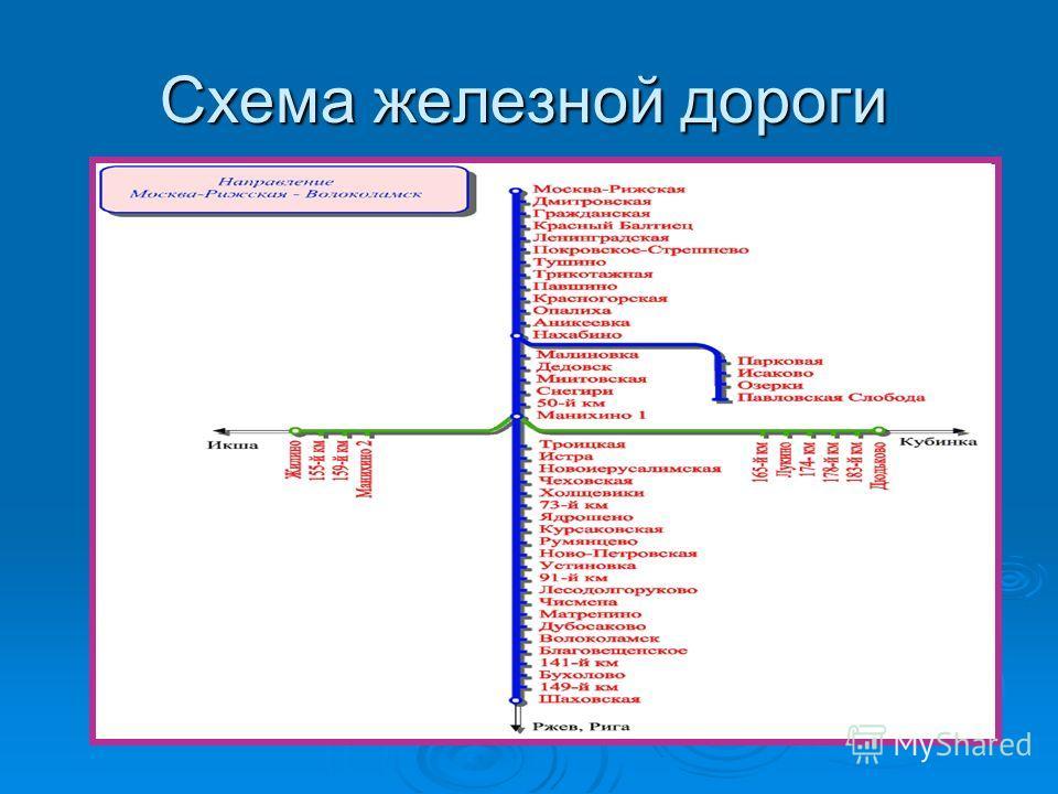 Схема железной дороги